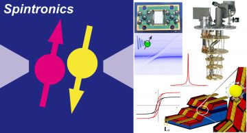 __Spintronics Entry2